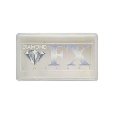 Pusty pojemnik na farby Splitcake DiamondFX 30g